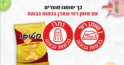 Новая супер маркировка — мгновенной узнаваемости. Как теперь правильно выбирать товар в Израиле